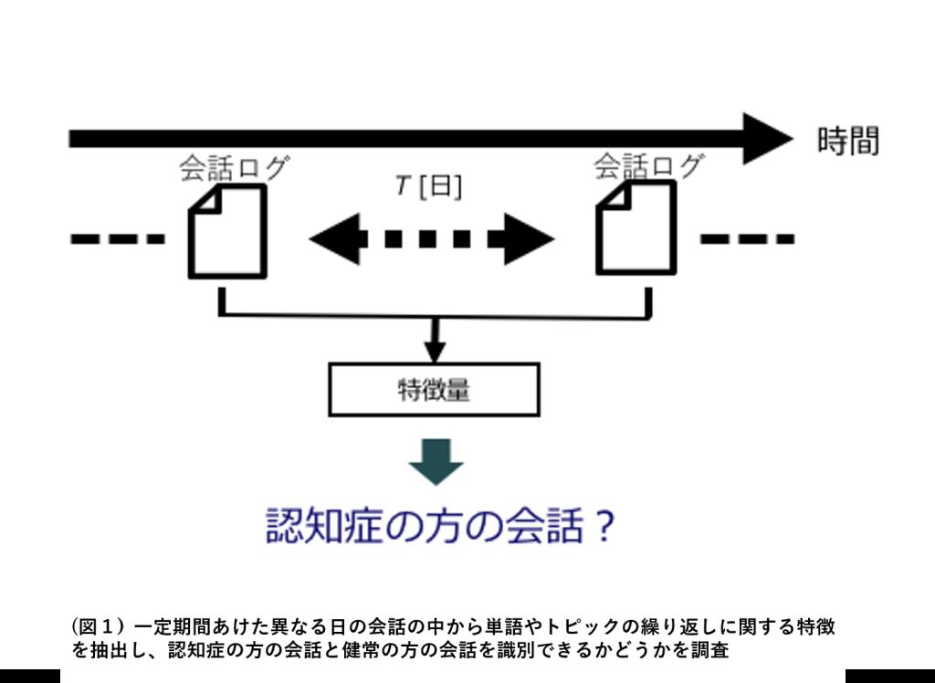 図1release180622